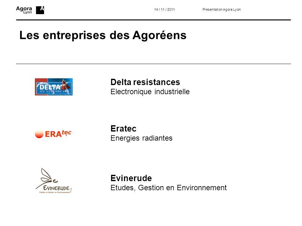 Les entreprises des Agoréens 14 / 11 / 2011 Delta resistances Electronique industrielle Eratec Energies radiantes Evinerude Etudes, Gestion en Environ