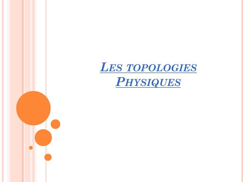 L ES TOPOLOGIES P HYSIQUES