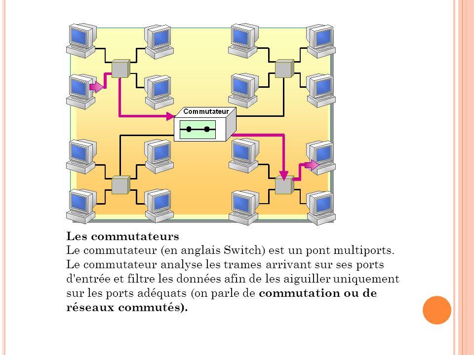 Les commutateurs Le commutateur (en anglais Switch) est un pont multiports. Le commutateur analyse les trames arrivant sur ses ports d'entrée et filtr