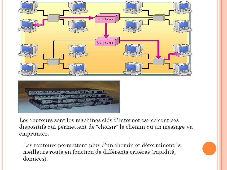 Les routeurs sont les machines clés d'Internet car ce sont ces dispositifs qui permettent de