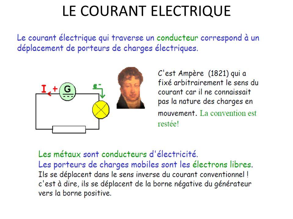 LE COURANT ELECTRIQUE