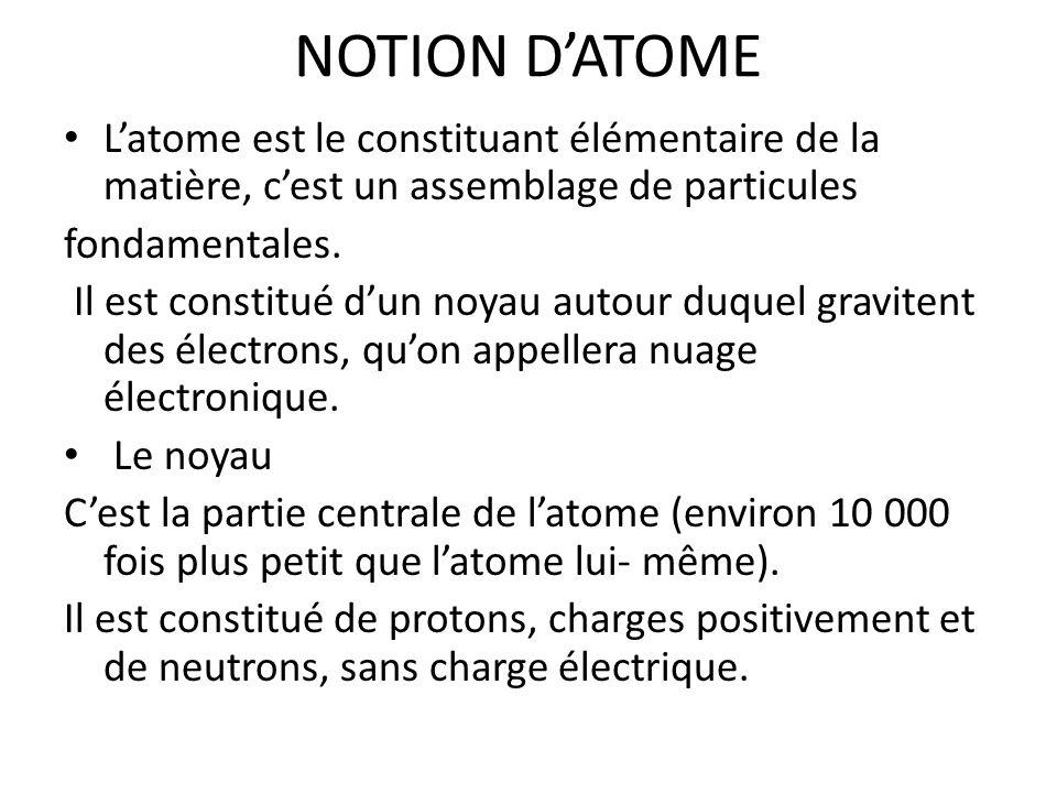 NOTION DATOME Latome est le constituant élémentaire de la matière, cest un assemblage de particules fondamentales. Il est constitué dun noyau autour d