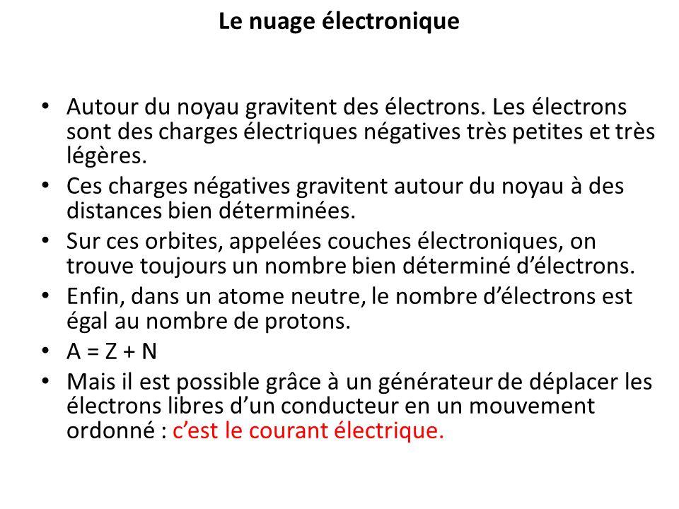 Le nuage électronique Autour du noyau gravitent des électrons. Les électrons sont des charges électriques négatives très petites et très légères. Ces