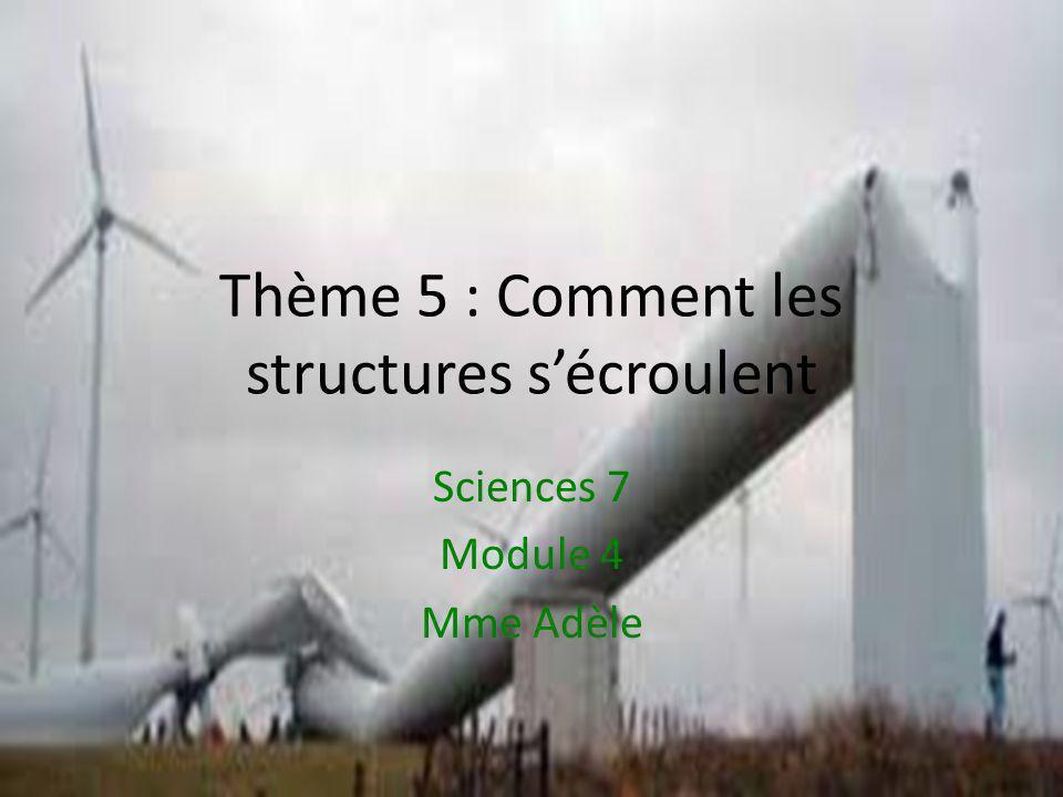Thème 5 : Comment les structures sécroulent Sciences 7 Module 4 Mme Adèle