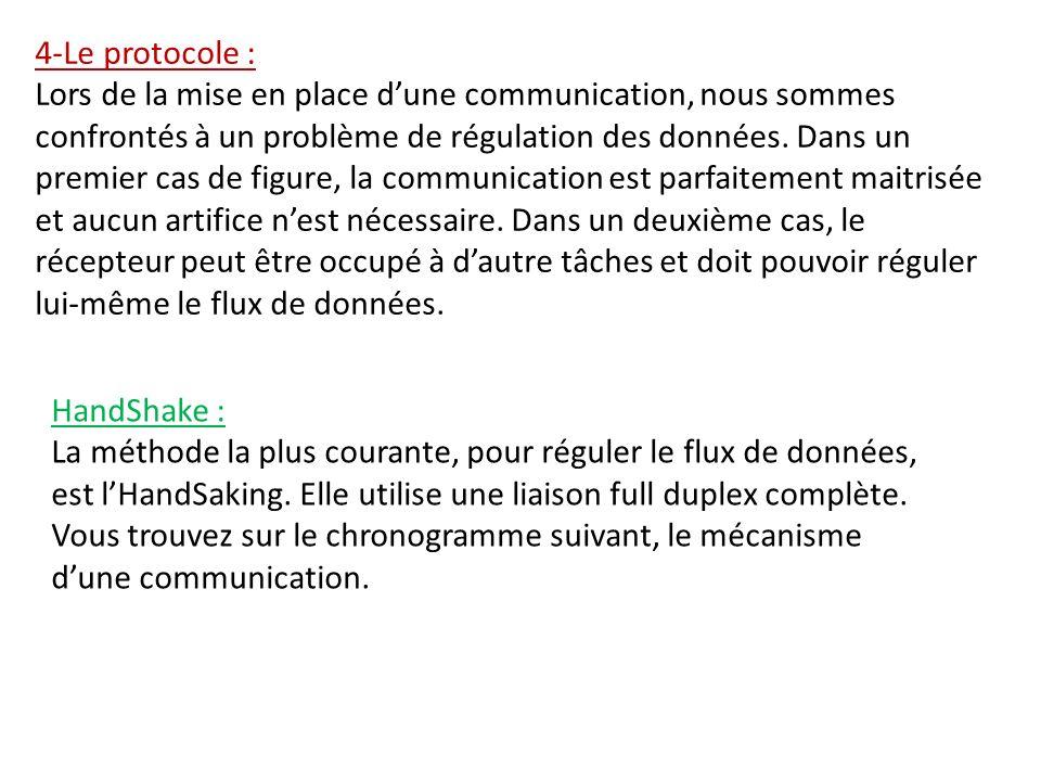 4-Le protocole : Lors de la mise en place dune communication, nous sommes confrontés à un problème de régulation des données.