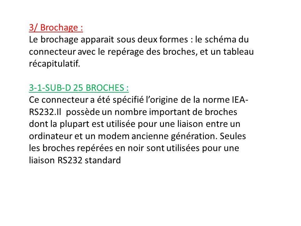 3/ Brochage : Le brochage apparait sous deux formes : le schéma du connecteur avec le repérage des broches, et un tableau récapitulatif.
