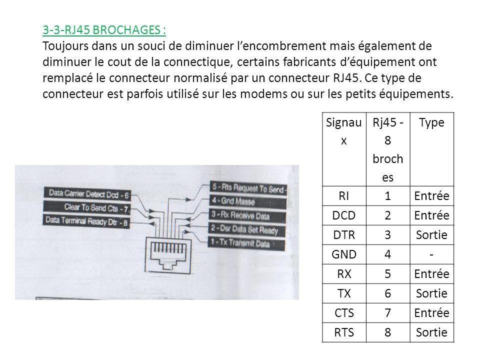 Signau x Rj45 - 8 broch es Type RI1Entrée DCD2Entrée DTR3Sortie GND4- RX5Entrée TX6Sortie CTS7Entrée RTS8Sortie 3-3-RJ45 BROCHAGES : Toujours dans un souci de diminuer lencombrement mais également de diminuer le cout de la connectique, certains fabricants déquipement ont remplacé le connecteur normalisé par un connecteur RJ45.