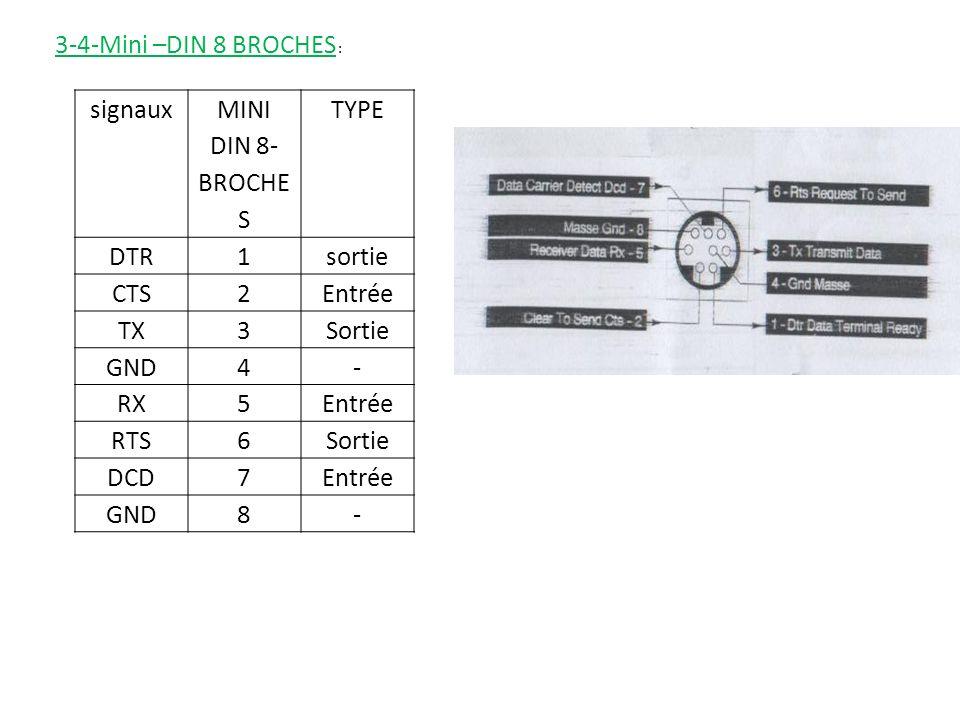 signaux MINI DIN 8- BROCHE S TYPE DTR1sortie CTS2Entrée TX3Sortie GND4- RX5Entrée RTS6Sortie DCD7Entrée GND8- 3-4-Mini –DIN 8 BROCHES :