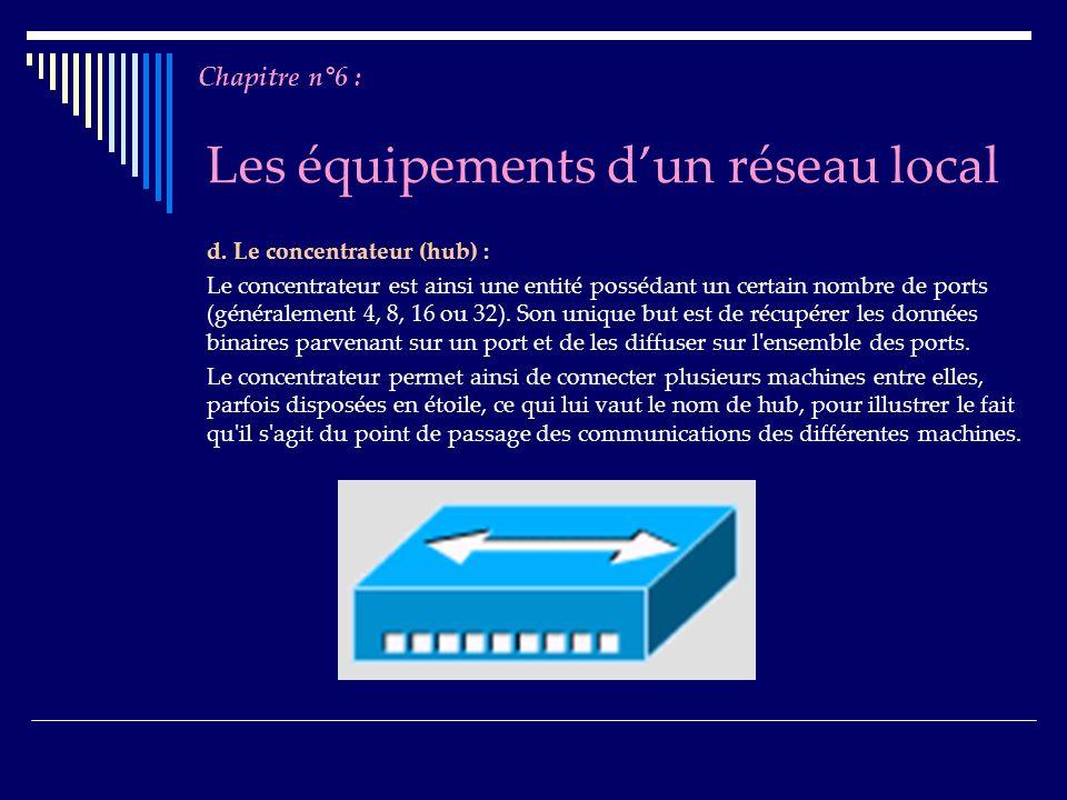 Les équipements dun réseau local d. Le concentrateur (hub) : Le concentrateur est ainsi une entité possédant un certain nombre de ports (généralement