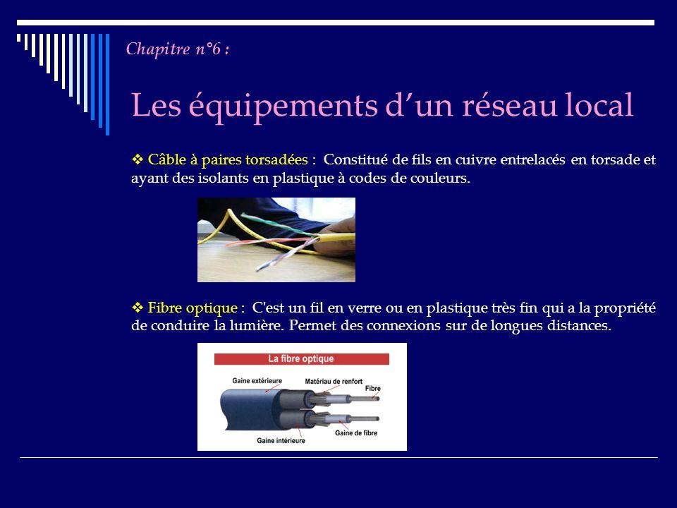 Les équipements dun réseau local Câble à paires torsadées : Constitué de fils en cuivre entrelacés en torsade et ayant des isolants en plastique à cod