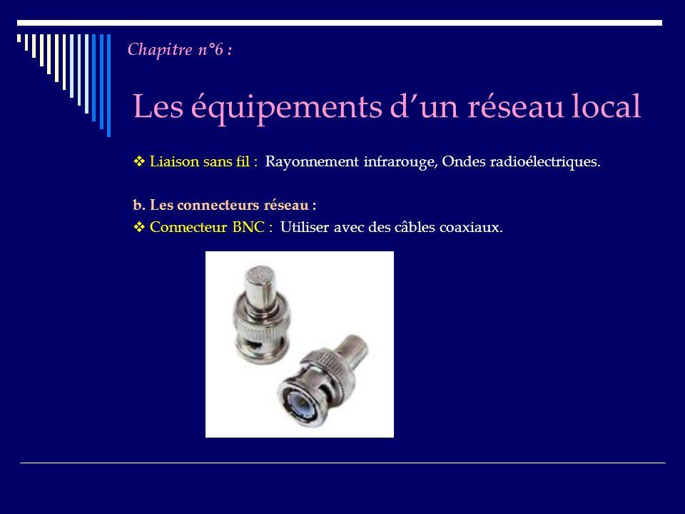 Les équipements dun réseau local Liaison sans fil : Rayonnement infrarouge, Ondes radioélectriques. b. Les connecteurs réseau : Connecteur BNC : Utili