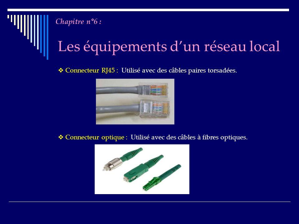 Les équipements dun réseau local Connecteur RJ45 : Utilisé avec des câbles paires torsadées. Connecteur optique : Utilisé avec des câbles à fibres opt