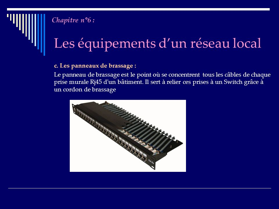 Les équipements dun réseau local c. Les panneaux de brassage : Le panneau de brassage est le point où se concentrent tous les câbles de chaque prise m