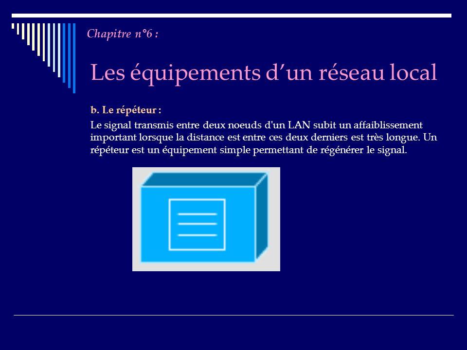 Les équipements dun réseau local b. Le répéteur : Le signal transmis entre deux noeuds d'un LAN subit un affaiblissement important lorsque la distance