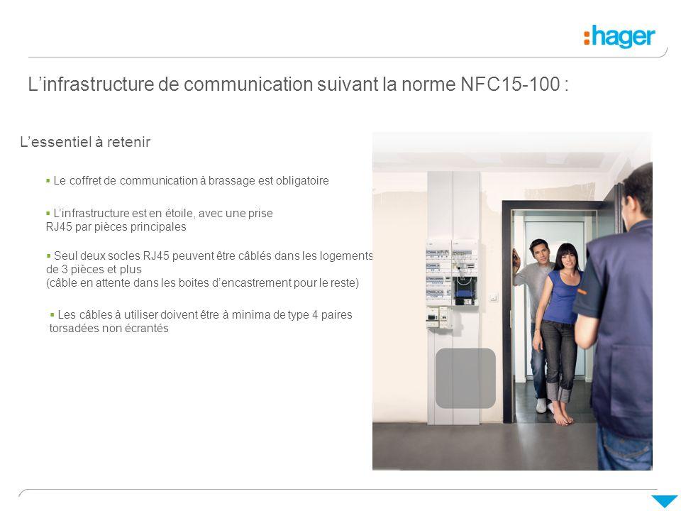 Linfrastructure de communication suivant la norme NFC15-100 : Le coffret de communication à brassage est obligatoire Linfrastructure est en étoile, av