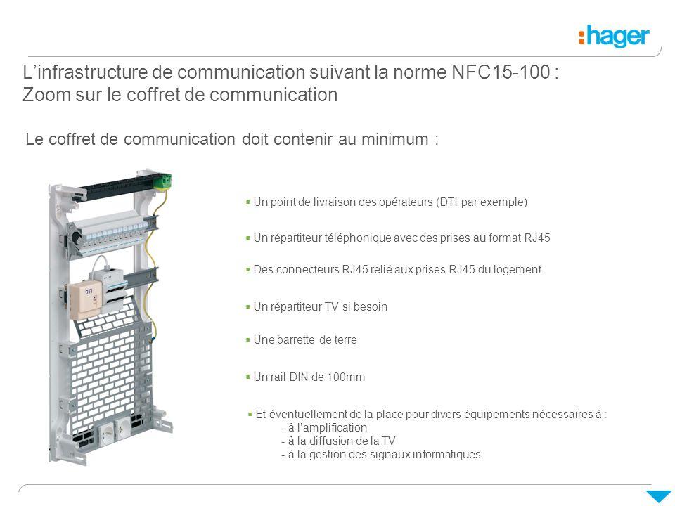 Linfrastructure de communication suivant la norme NFC15-100 : Zoom sur le coffret de communication Le coffret de communication doit contenir au minimu