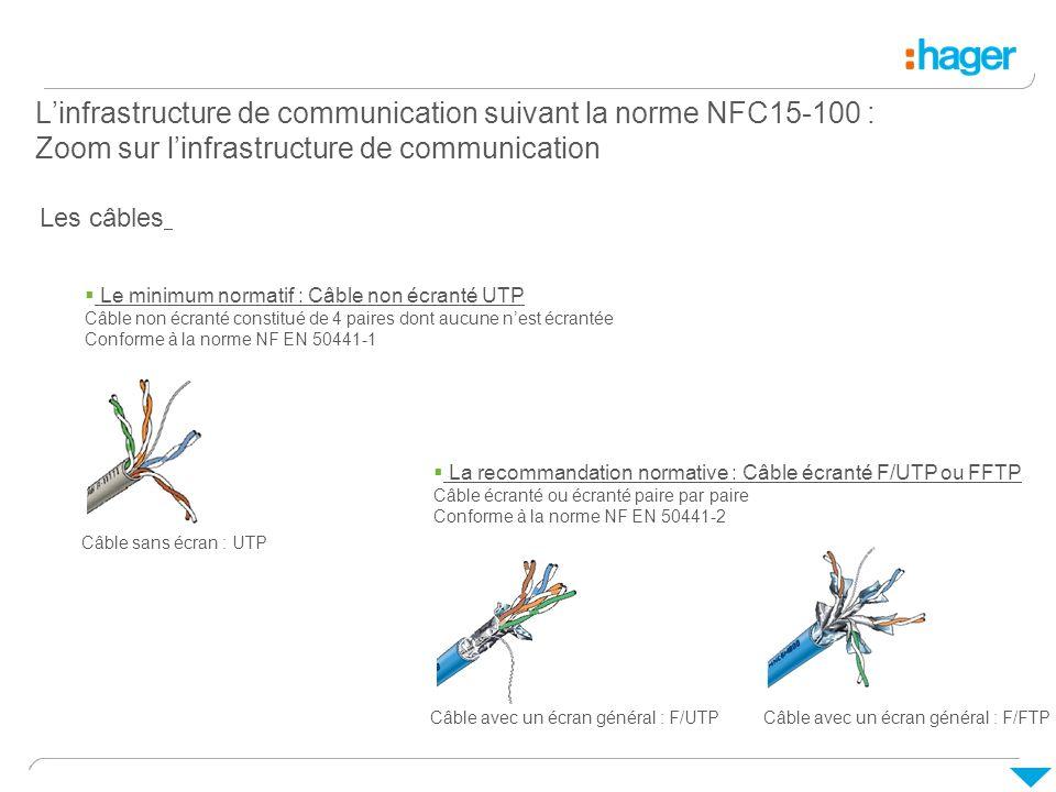Linfrastructure de communication suivant la norme NFC15-100 : Zoom sur linfrastructure de communication La recommandation normative : Câble écranté F/