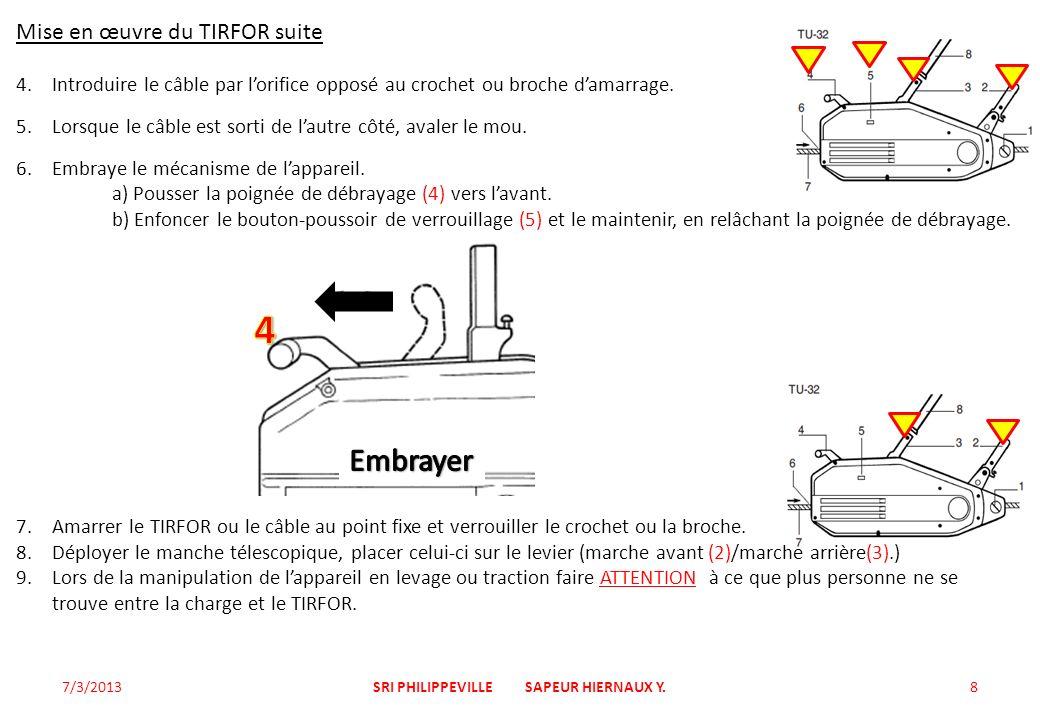 Mise en œuvre du TIRFOR suite 4.Introduire le câble par lorifice opposé au crochet ou broche damarrage. 5.Lorsque le câble est sorti de lautre côté, a