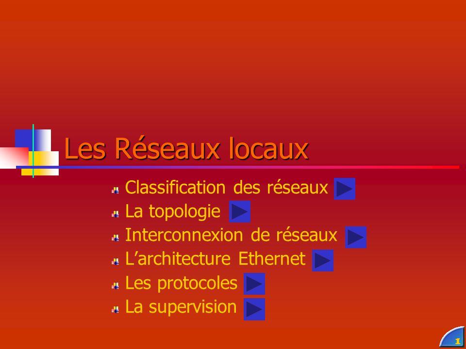 1 Les Réseaux locaux Classification des réseaux La topologie Interconnexion de réseaux Larchitecture Ethernet Les protocoles La supervision