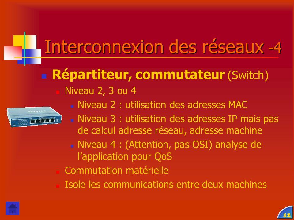 12 Interconnexion des réseaux -4 Répartiteur, commutateur (Switch) Niveau 2, 3 ou 4 Niveau 2 : utilisation des adresses MAC Niveau 3 : utilisation des adresses IP mais pas de calcul adresse réseau, adresse machine Niveau 4 : (Attention, pas OSI) analyse de lapplication pour QoS Commutation matérielle Isole les communications entre deux machines