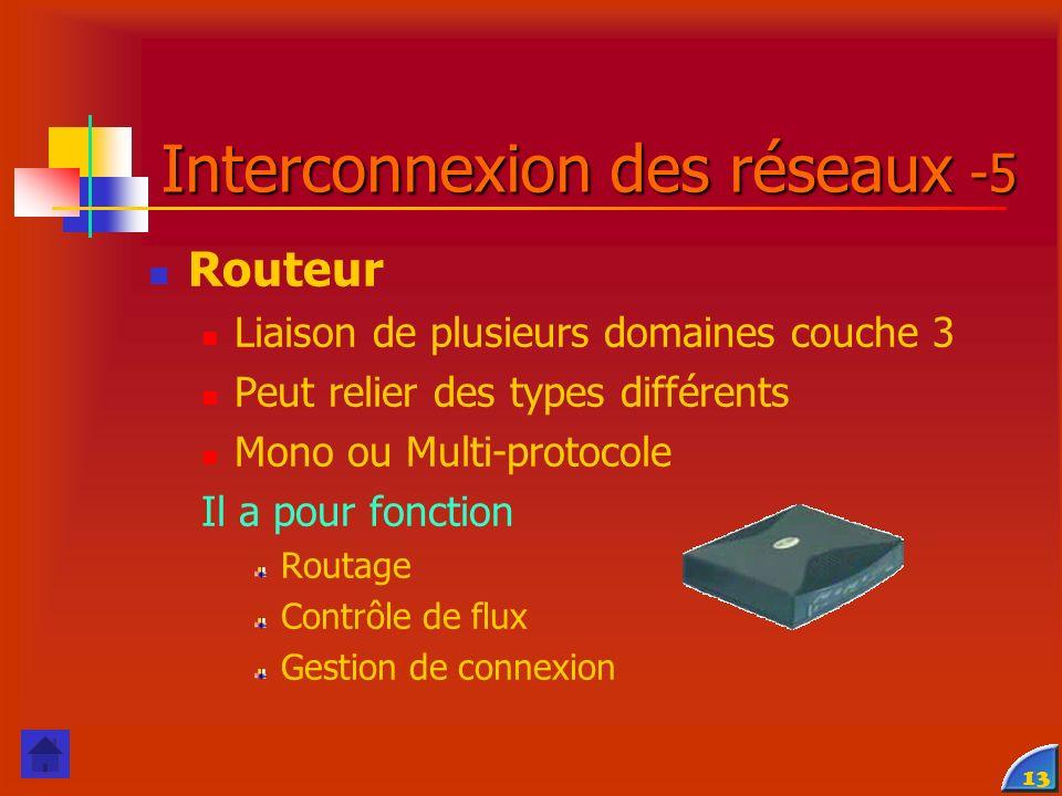 13 Interconnexion des réseaux -5 Routeur Liaison de plusieurs domaines couche 3 Peut relier des types différents Mono ou Multi-protocole Il a pour fonction Routage Contrôle de flux Gestion de connexion