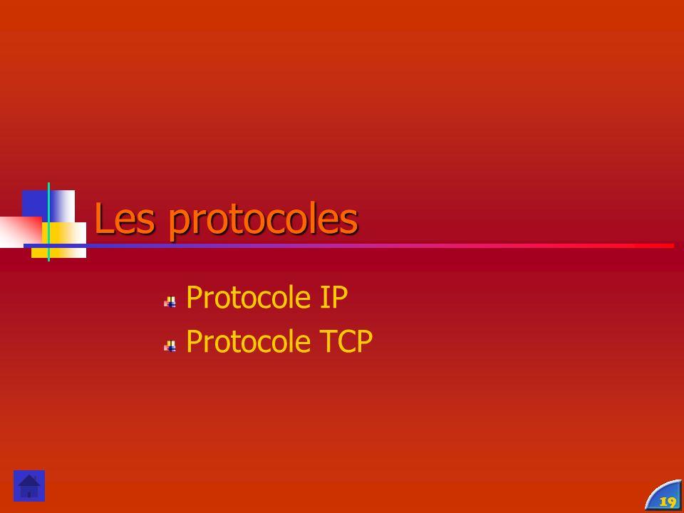 19 Les protocoles Protocole IP Protocole TCP