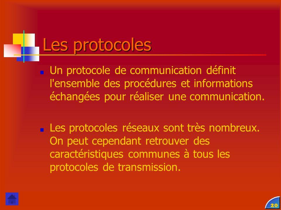 20 Les protocoles Un protocole de communication définit l'ensemble des procédures et informations échangées pour réaliser une communication. Les proto