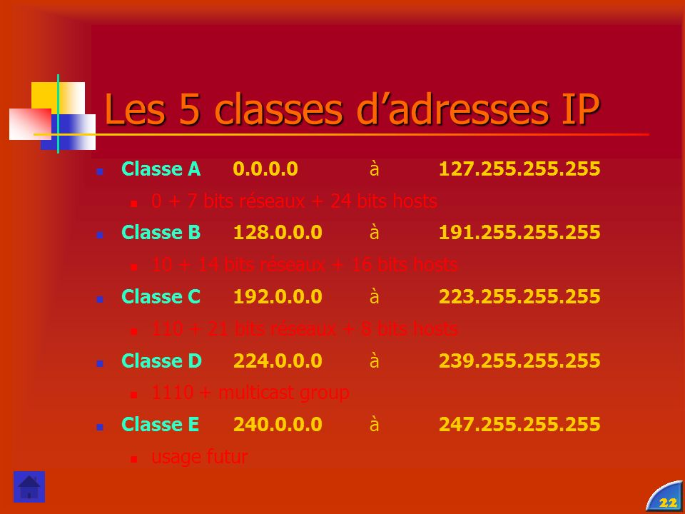 22 Les 5 classes dadresses IP Classe A0.0.0.0à127.255.255.255 0 + 7 bits réseaux + 24 bits hosts Classe B128.0.0.0à191.255.255.255 10 + 14 bits réseaux + 16 bits hosts Classe C192.0.0.0à223.255.255.255 110 + 21 bits réseaux + 8 bits hosts Classe D224.0.0.0à239.255.255.255 1110 + multicast group Classe E240.0.0.0à247.255.255.255 usage futur