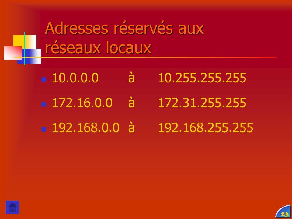 23 Adresses réservés aux réseaux locaux 10.0.0.0à10.255.255.255 172.16.0.0à172.31.255.255 192.168.0.0à192.168.255.255