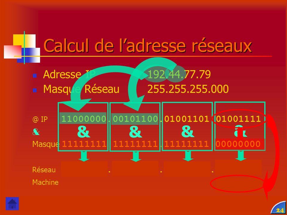 24 Calcul de ladresse réseaux Adresse IP192.44.77.79 Masque Réseau255.255.255.000 @ IP 11000000.00101100.01001101.01001111 & Masque 11111111.11111111.11111111.00000000 Réseau 11000000.00101100.01001101.00000000 Machine 1001111 &&&&