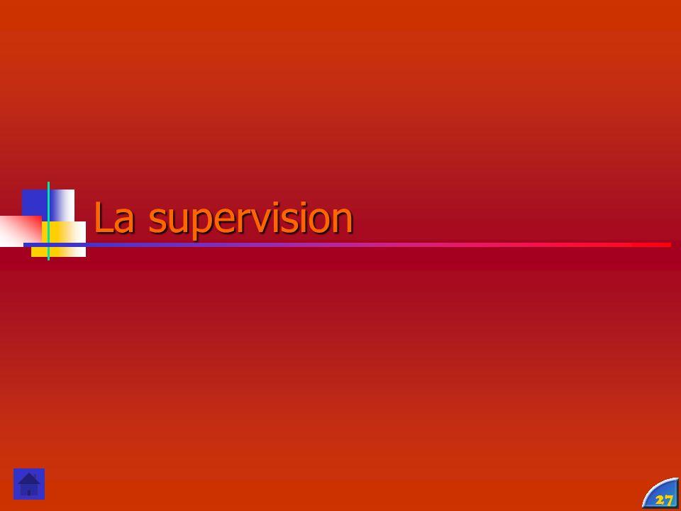 27 La supervision
