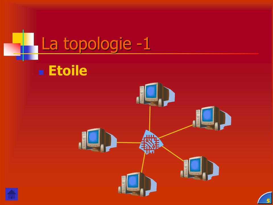 5 La topologie -1 Etoile