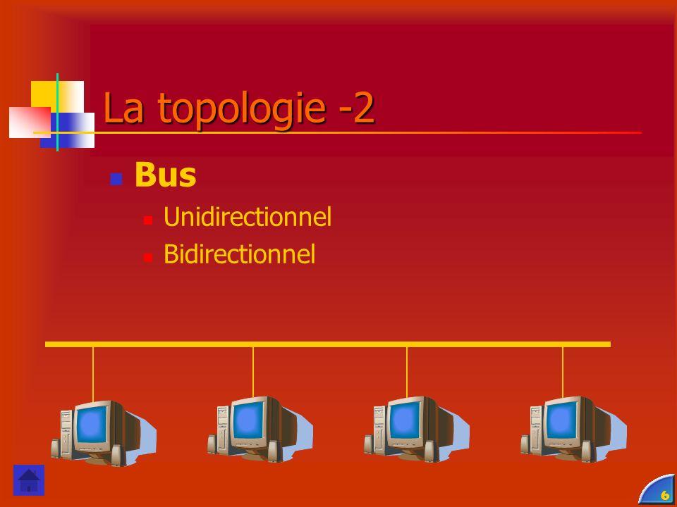 6 La topologie -2 Bus Unidirectionnel Bidirectionnel