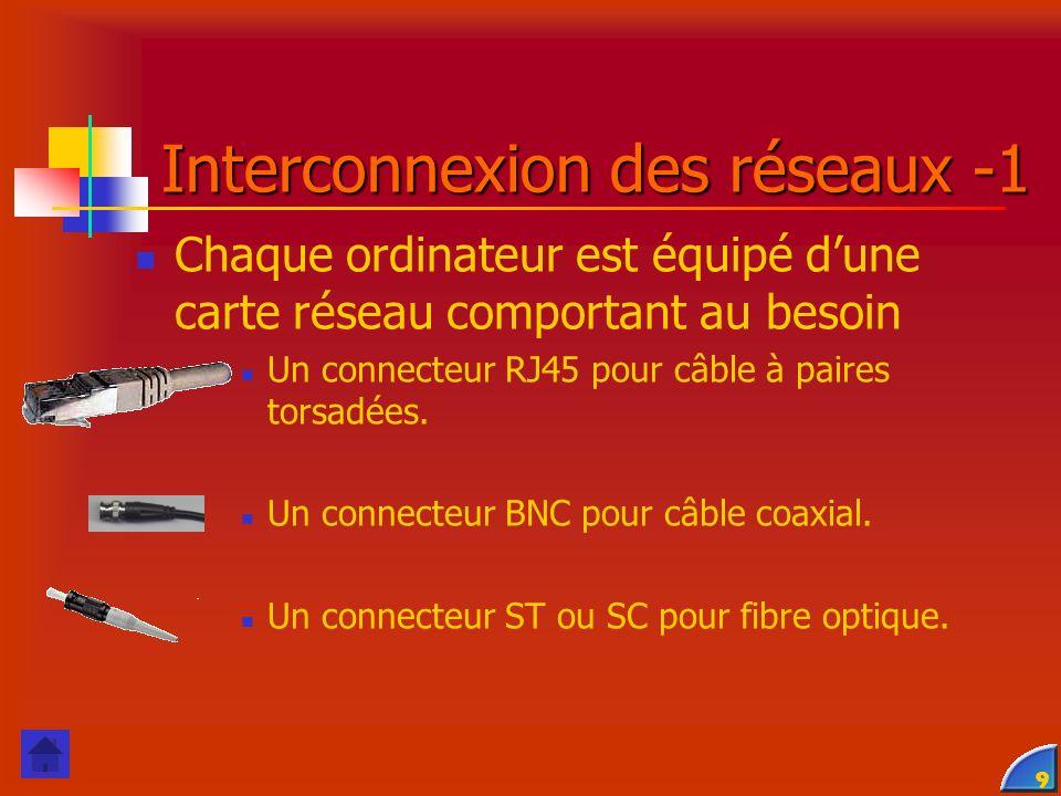 9 Interconnexion des réseaux -1 Chaque ordinateur est équipé dune carte réseau comportant au besoin Un connecteur RJ45 pour câble à paires torsadées.