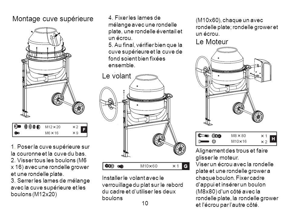 10 Montage cuve supérieure 1. Poser la cuve supérieure sur la couronne et la cuve du bas. 2. Visser tous les boulons (M6 x 16) avec une rondelle growe