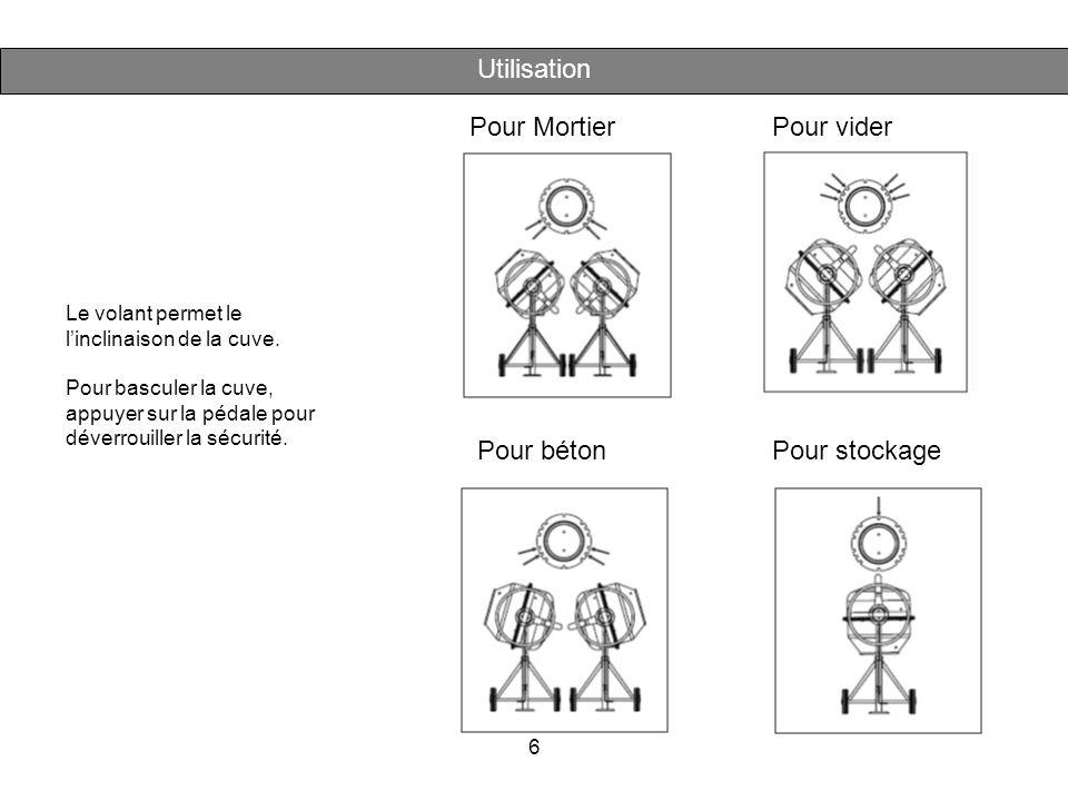 6 Utilisation Le volant permet le linclinaison de la cuve. Pour basculer la cuve, appuyer sur la pédale pour déverrouiller la sécurité. Pour MortierPo