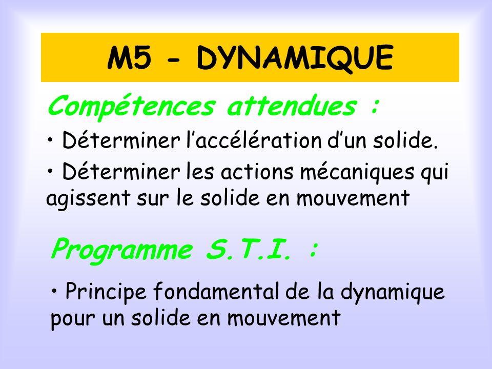 M5 - DYNAMIQUE Compétences attendues : Déterminer laccélération dun solide.