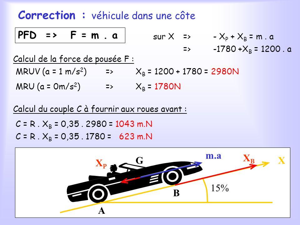 Correction : véhicule dans une côte sur X =>- X P + X B = m.