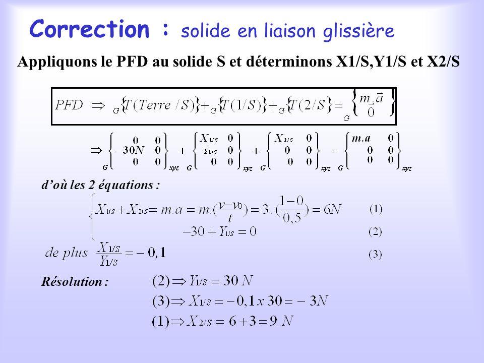 Correction : solide en liaison glissière Appliquons le PFD au solide S et déterminons X1/S,Y1/S et X2/S Résolution : doù les 2 équations :