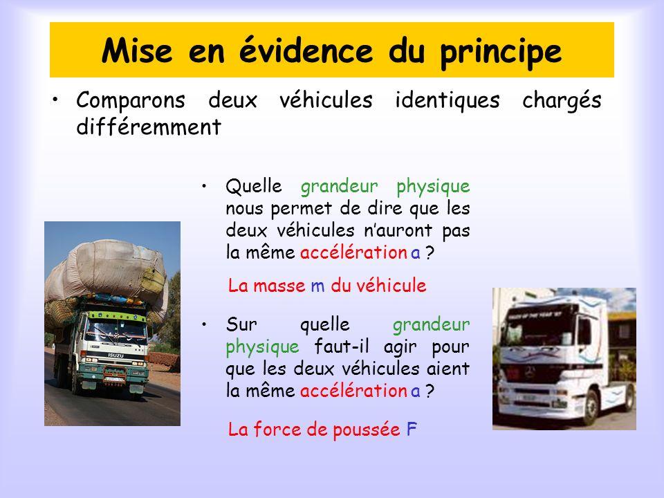 Mise en évidence du principe Comparons deux véhicules identiques chargés différemment Quelle grandeur physique nous permet de dire que les deux véhicules nauront pas la même accélération a .