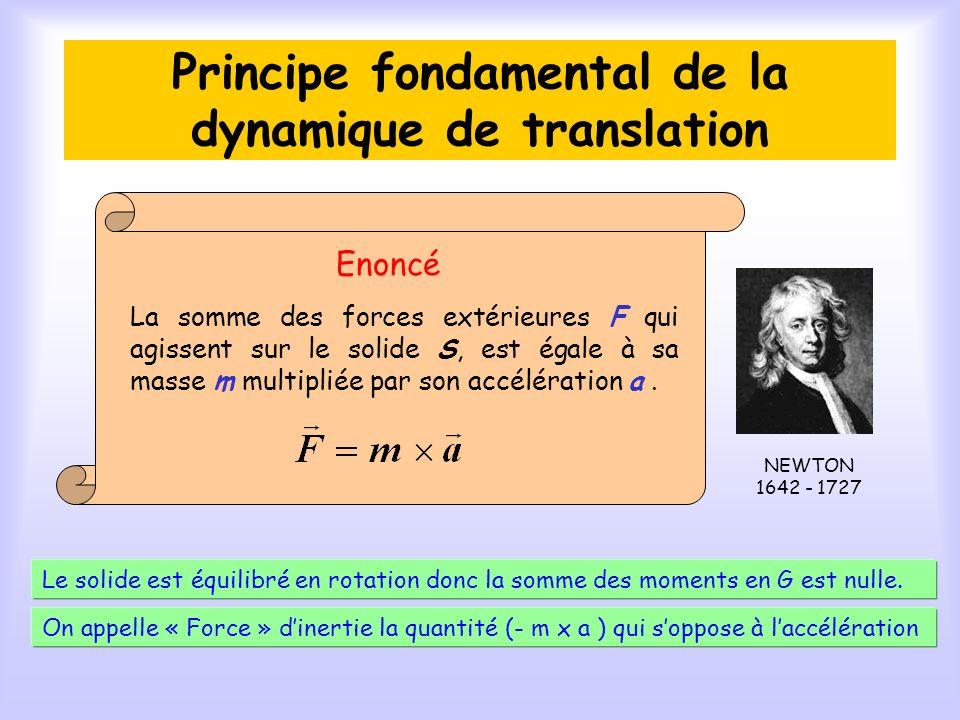 Principe fondamental de la dynamique de translation Enoncé La somme des forces extérieures F qui agissent sur le solide S, est égale à sa masse m multipliée par son accélération a.