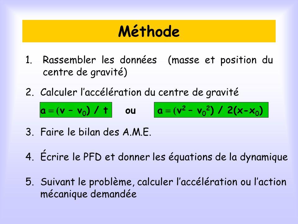 Méthode 1.Rassembler les données (masse et position du centre de gravité) 5.Suivant le problème, calculer laccélération ou laction mécanique demandée 2.Calculer laccélération du centre de gravité a v – v 0 ) / t ou a v 2 – v 0 2 ) / 2(x-x 0 ) 3.Faire le bilan des A.M.E.