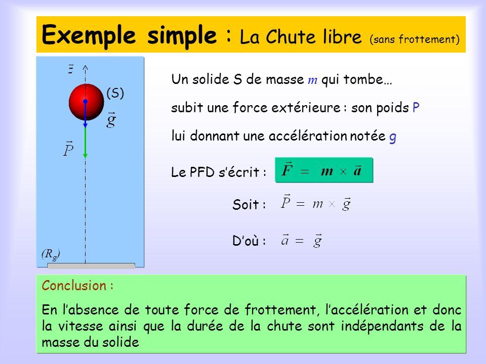 Exemple simple : La Chute libre (sans frottement) (S) (R g ) Un solide S de masse m qui tombe… Le PFD sécrit : Conclusion : En labsence de toute force de frottement, laccélération et donc la vitesse ainsi que la durée de la chute sont indépendants de la masse du solide subit une force extérieure : son poids P lui donnant une accélération notée g Soit : Doù :