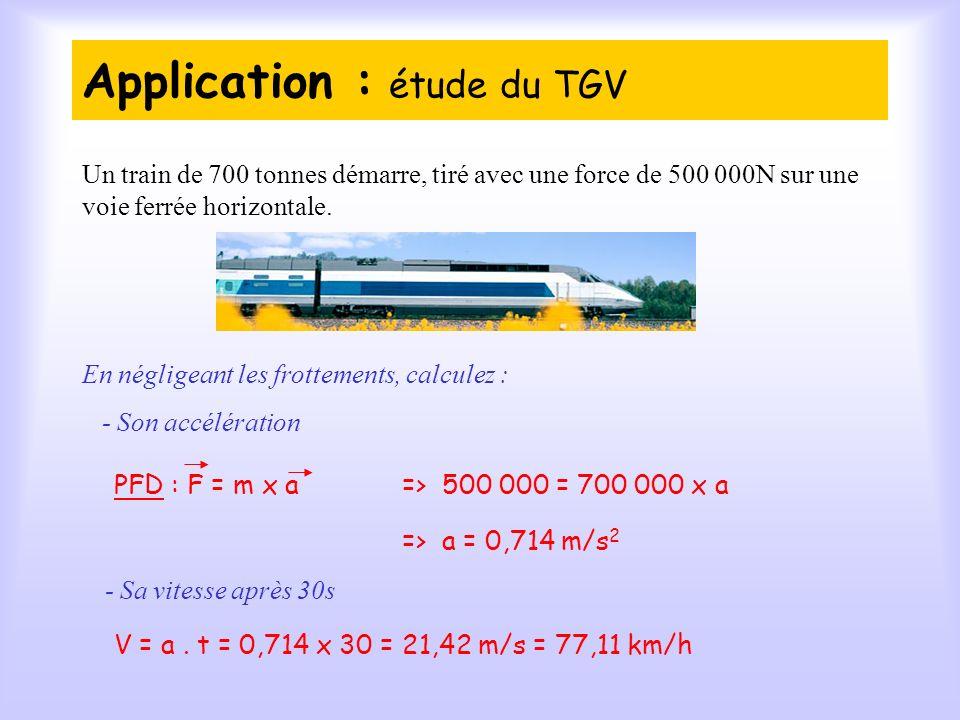 Application : étude du TGV => 500 000 = 700 000 x a => a = 0,714 m/s 2 Un train de 700 tonnes démarre, tiré avec une force de 500 000N sur une voie ferrée horizontale.