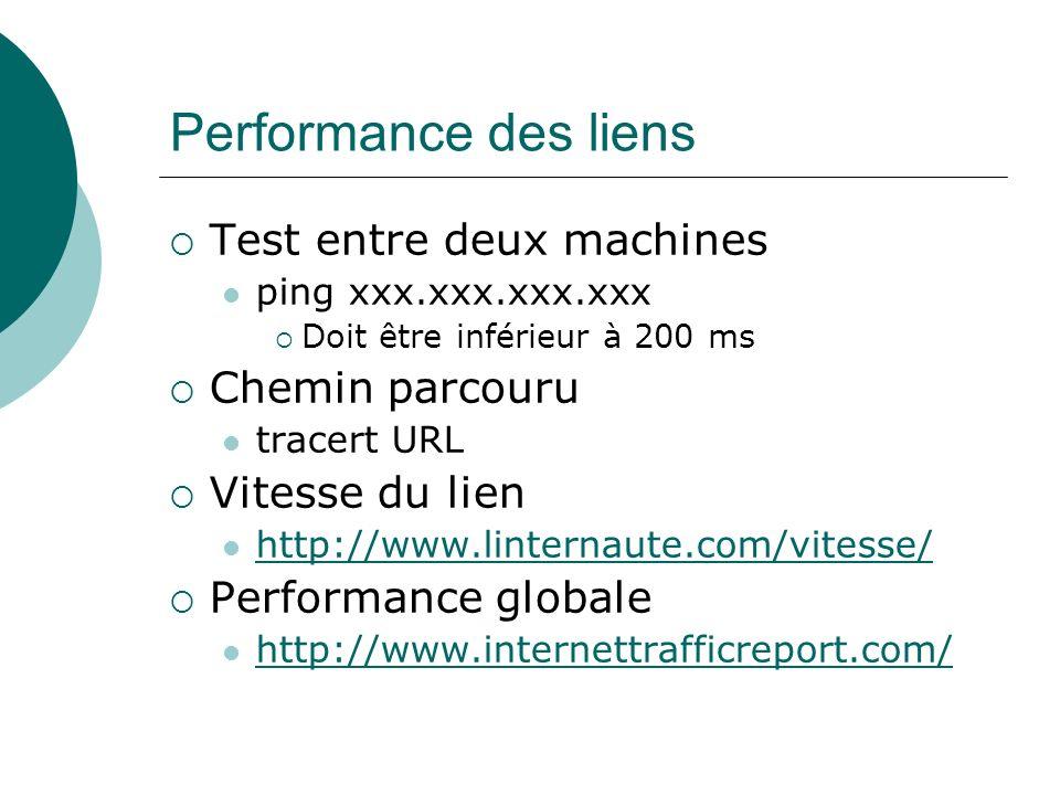 Performance des liens Test entre deux machines ping xxx.xxx.xxx.xxx Doit être inférieur à 200 ms Chemin parcouru tracert URL Vitesse du lien http://ww