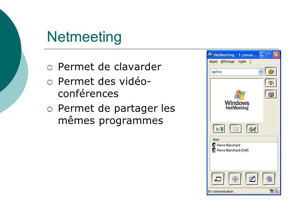 Netmeeting Permet de clavarder Permet des vidéo- conférences Permet de partager les mêmes programmes
