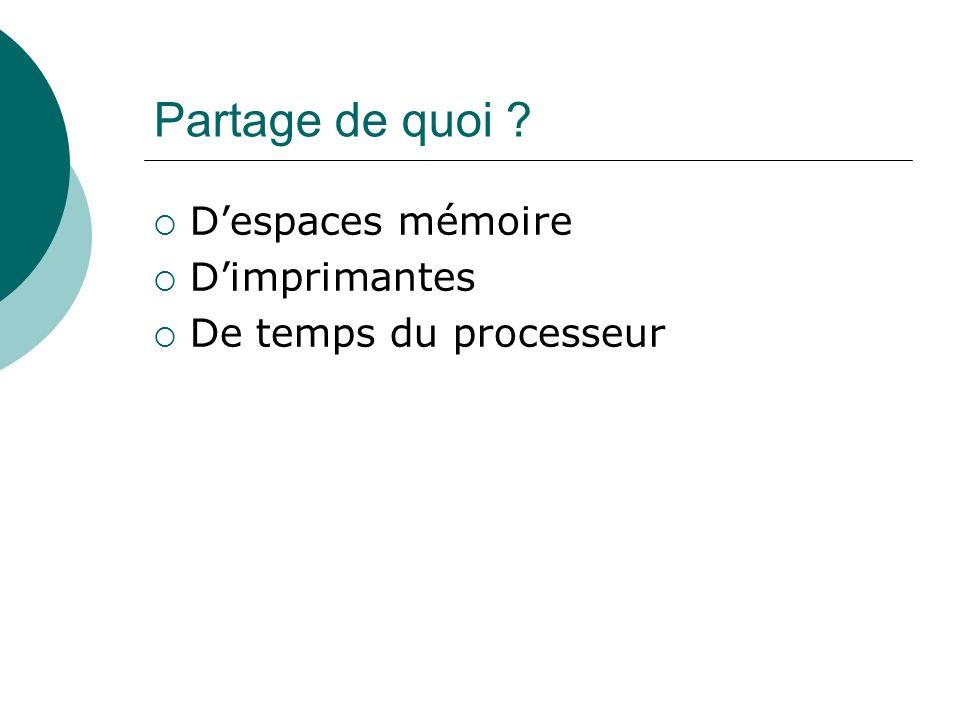 Partage de quoi ? Despaces mémoire Dimprimantes De temps du processeur