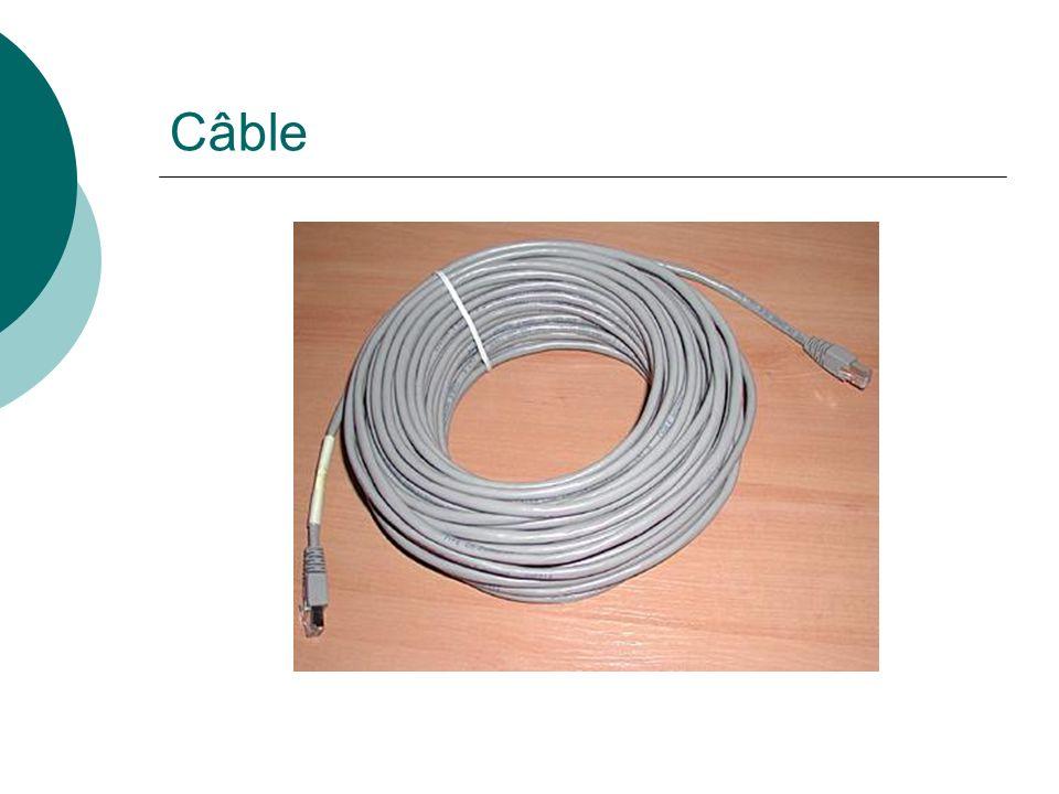 Câble