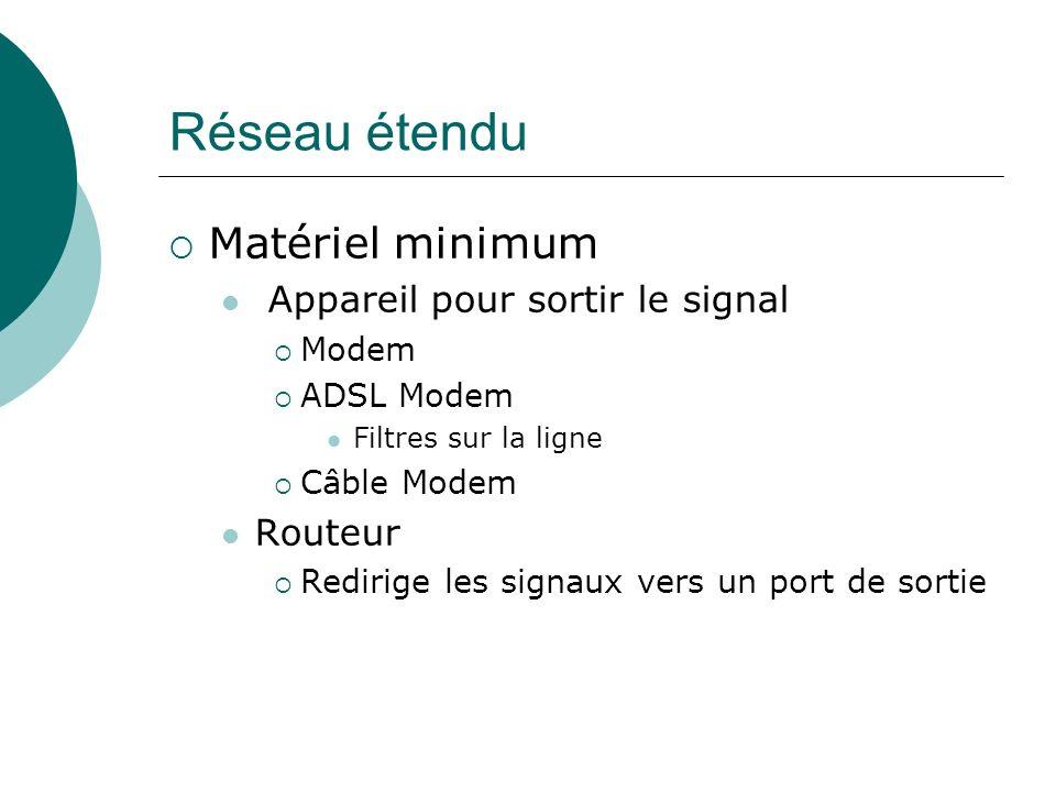 Réseau étendu Matériel minimum Appareil pour sortir le signal Modem ADSL Modem Filtres sur la ligne Câble Modem Routeur Redirige les signaux vers un p