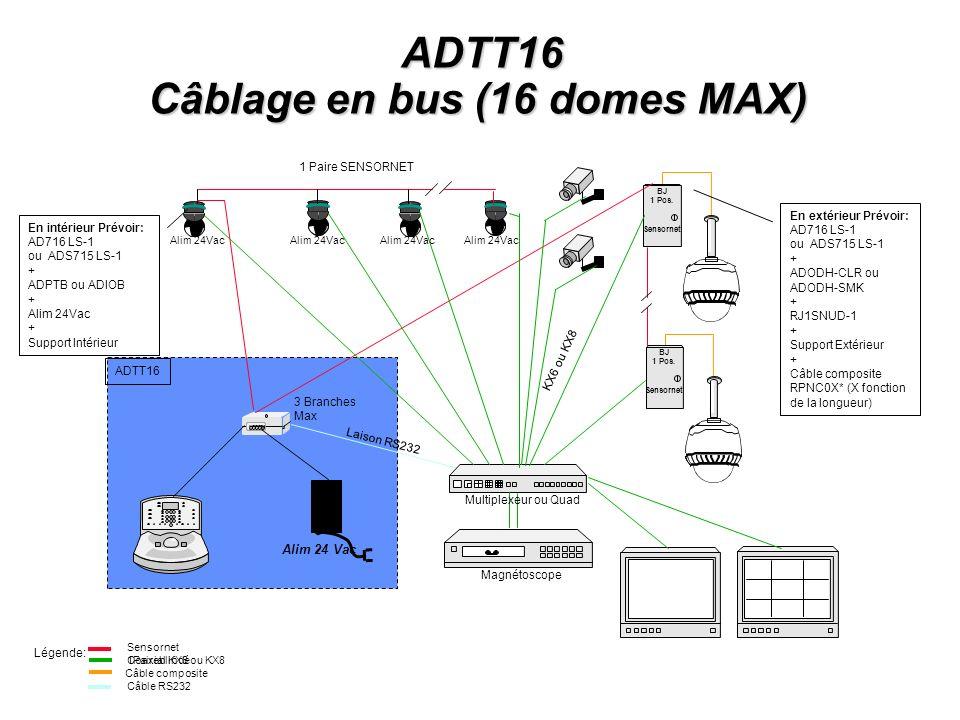 3 Branches Max ADTT16 Câblage en bus (16 domes MAX) En intérieur Prévoir: AD716 LS-1 ou ADS715 LS-1 + ADPTB ou ADIOB + Alim 24Vac + Support Intérieur